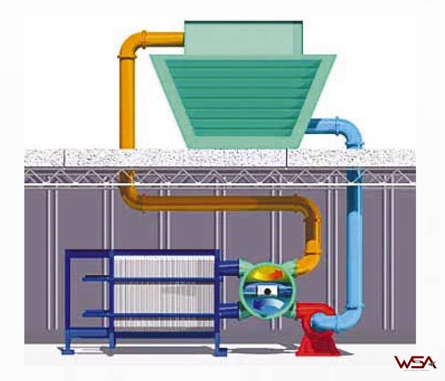 automatic backwash system for chiller small - Automatic Backwash System